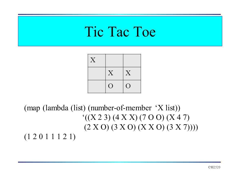 Tic Tac Toe CSI2520 X XX OO (map (lambda (list) (number-of-member X list)) ((X 2 3) (4 X X) (7 O O) (X 4 7) (2 X O) (3 X O) (X X O) (3 X 7)))) (1 2 0 1 1 1 2 1)