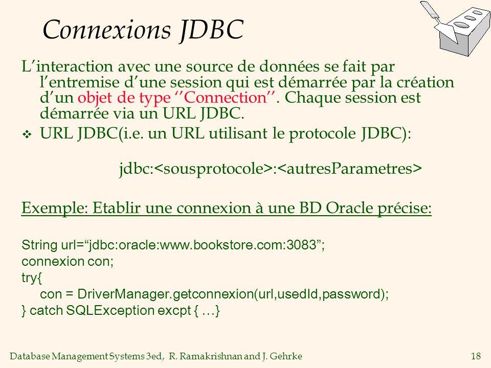 Database Management Systems 3ed, R. Ramakrishnan and J. Gehrke18 Connexions JDBC Linteraction avec une source de données se fait par lentremise dune s