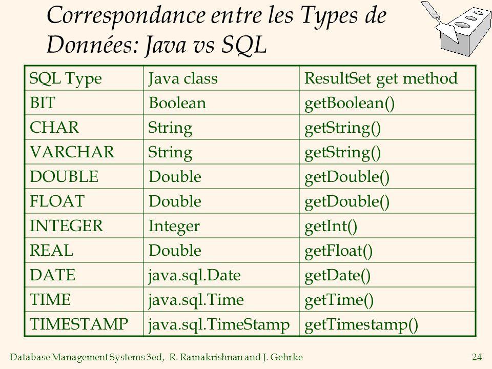 Database Management Systems 3ed, R. Ramakrishnan and J. Gehrke24 Correspondance entre les Types de Données: Java vs SQL SQL TypeJava classResultSet ge