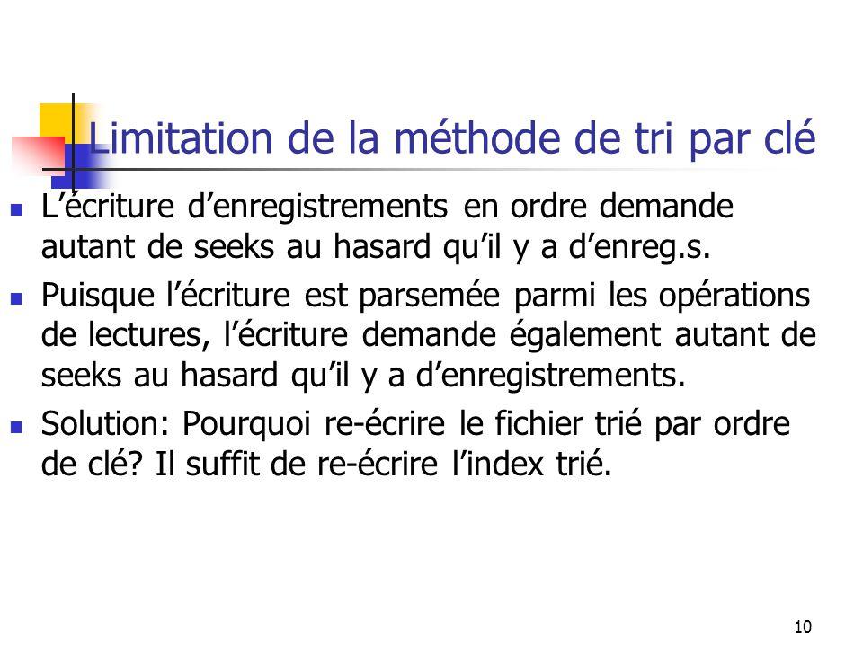 10 Limitation de la méthode de tri par clé Lécriture denregistrements en ordre demande autant de seeks au hasard quil y a denreg.s. Puisque lécriture