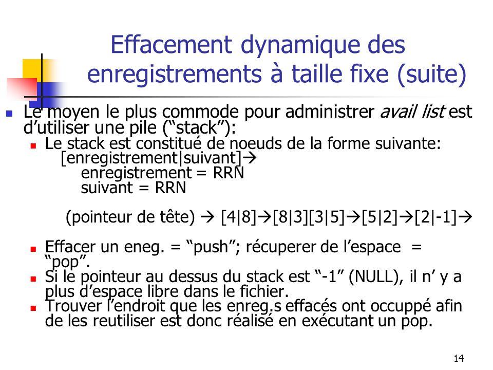 14 Effacement dynamique des enregistrements à taille fixe (suite) Le moyen le plus commode pour administrer avail list est dutiliser une pile (stack):
