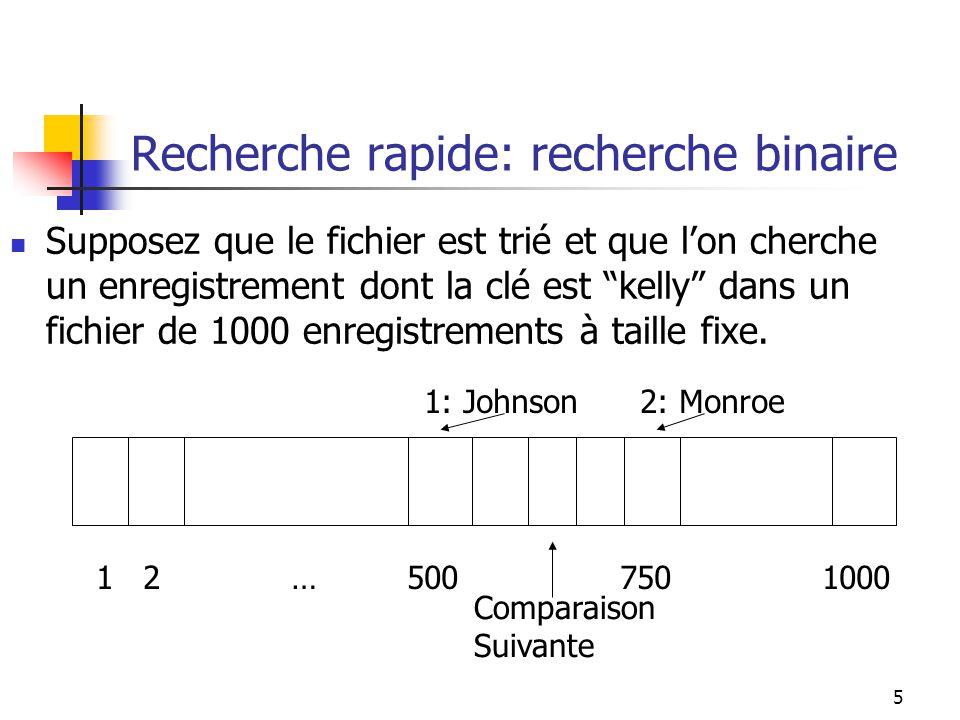 16 Effacement dynamique des enregistrements à taille fixe (suite) Considérons un fichier avec 7 enreg.s à longueur fixe: LH -1 |Edwards…|Bates … |Wills… |Jone |Masters…|Bouche |Chavez… | 0 1 2 3 4 5 6 Le fichier après leffacement de lenreg.