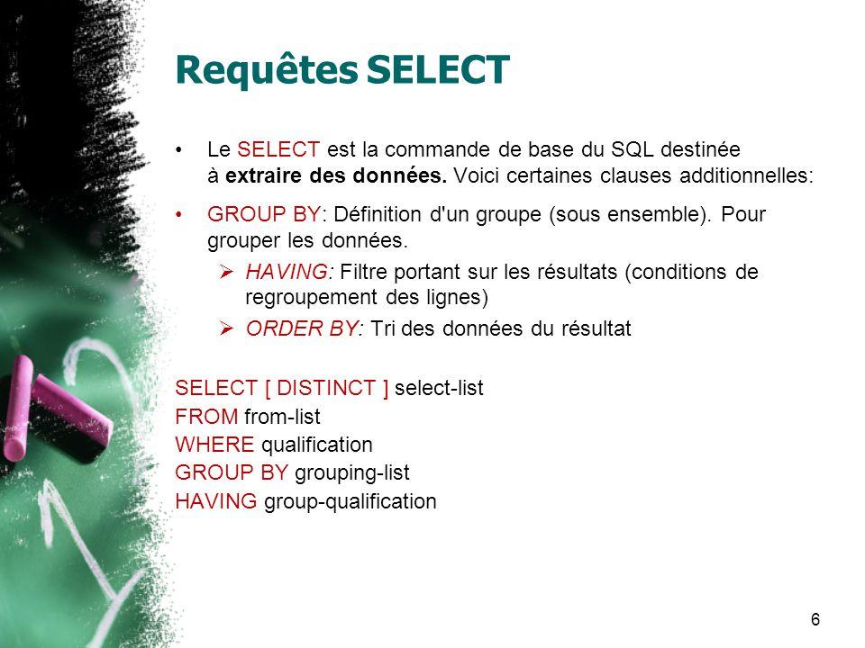 Requêtes SELECT Le SELECT est la commande de base du SQL destinée à extraire des données. Voici certaines clauses additionnelles: GROUP BY: Définition