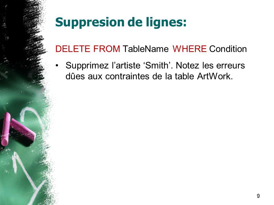 Suppresion de lignes: DELETE FROM TableName WHERE Condition Supprimez lartiste Smith. Notez les erreurs dûes aux contraintes de la table ArtWork. 9