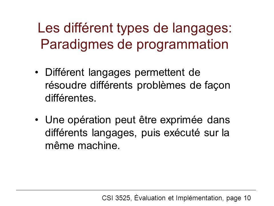 CSI 3525, Évaluation et Implémentation, page 10 Les différent types de langages: Paradigmes de programmation Différent langages permettent de résoudre différents problèmes de façon différentes.