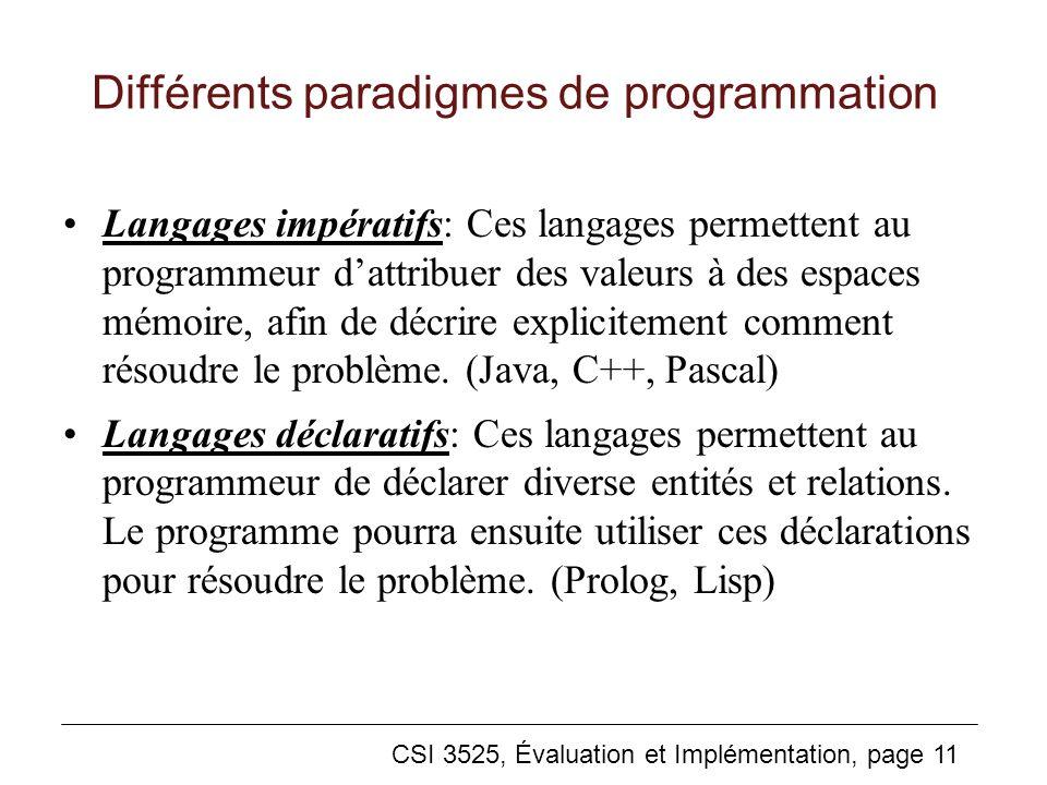 CSI 3525, Évaluation et Implémentation, page 11 Différents paradigmes de programmation Langages impératifs: Ces langages permettent au programmeur dattribuer des valeurs à des espaces mémoire, afin de décrire explicitement comment résoudre le problème.