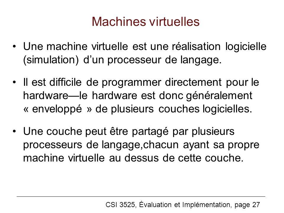 CSI 3525, Évaluation et Implémentation, page 27 Machines virtuelles Une machine virtuelle est une réalisation logicielle (simulation) dun processeur de langage.