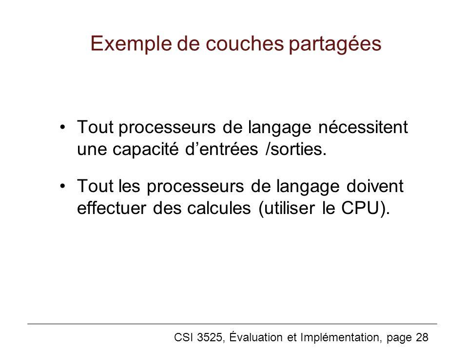 CSI 3525, Évaluation et Implémentation, page 28 Exemple de couches partagées Tout processeurs de langage nécessitent une capacité dentrées /sorties.
