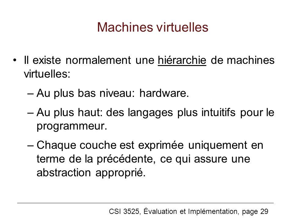 CSI 3525, Évaluation et Implémentation, page 29 Machines virtuelles Il existe normalement une hiérarchie de machines virtuelles: –Au plus bas niveau: hardware.