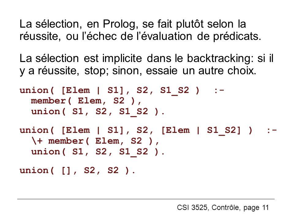 CSI 3525, Contrôle, page 11 La sélection, en Prolog, se fait plutôt selon la réussite, ou léchec de lévaluation de prédicats. La sélection est implici