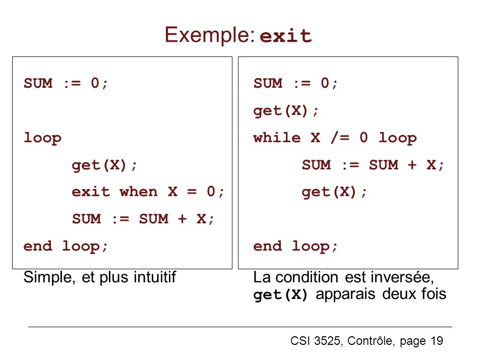CSI 3525, Contrôle, page 19 Exemple: exit SUM := 0; loop get(X); exit when X = 0; SUM := SUM + X; end loop; Simple, et plus intuitif SUM := 0; get(X);