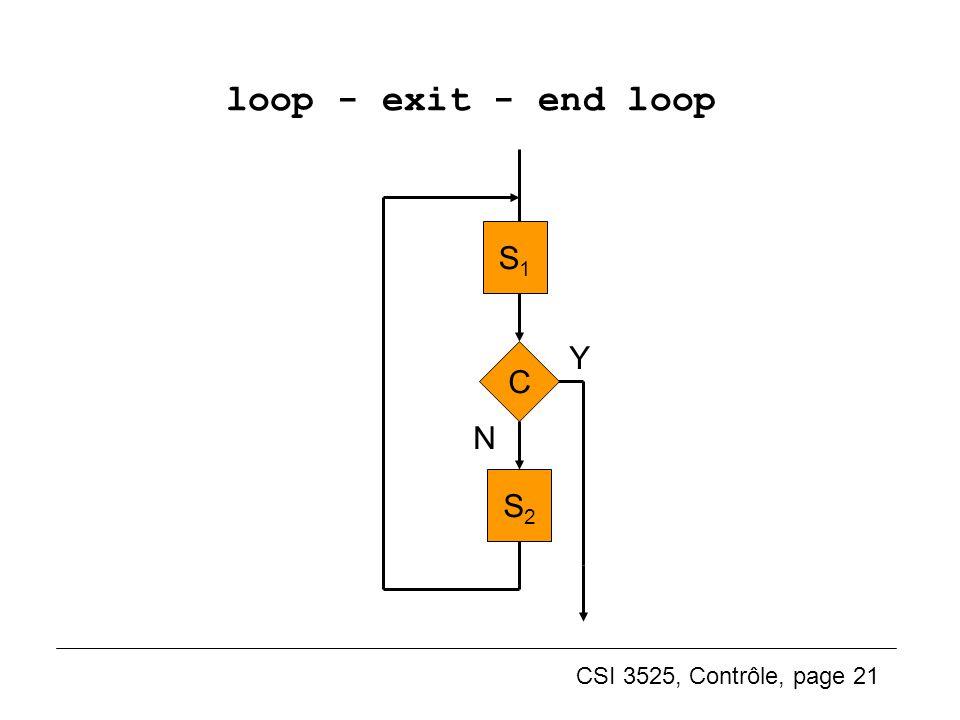 CSI 3525, Contrôle, page 21 loop - exit - end loop S2S2 Y N S1S1 C