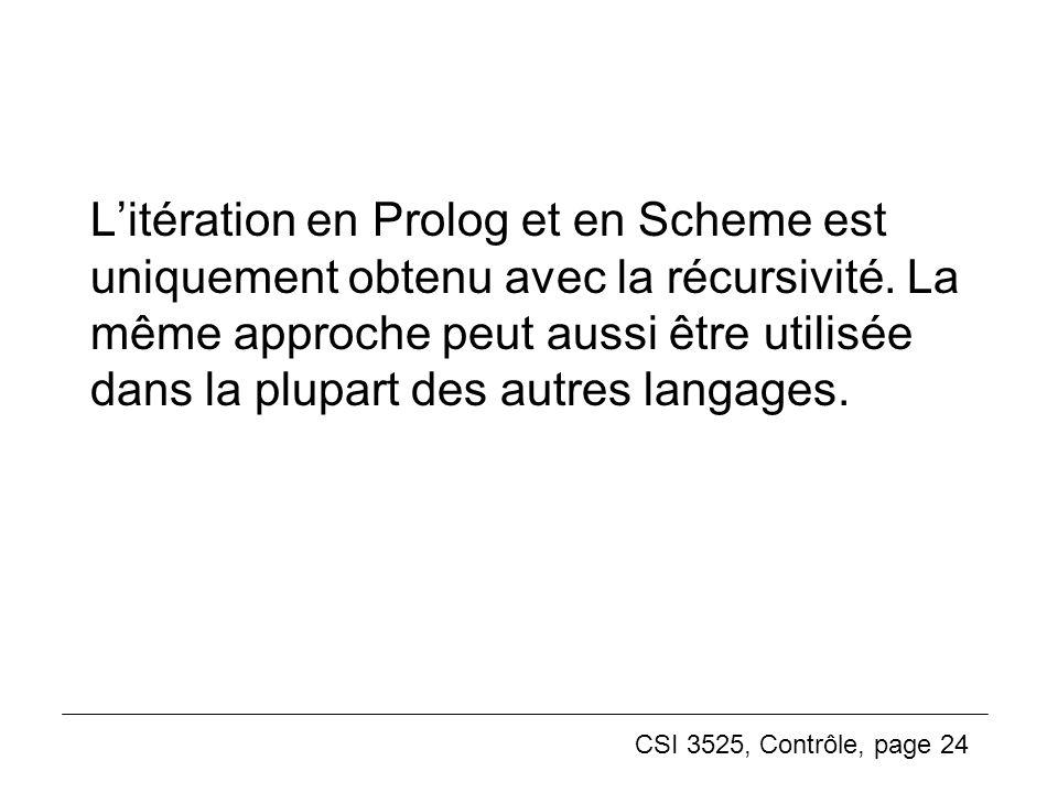 CSI 3525, Contrôle, page 24 Litération en Prolog et en Scheme est uniquement obtenu avec la récursivité. La même approche peut aussi être utilisée dan