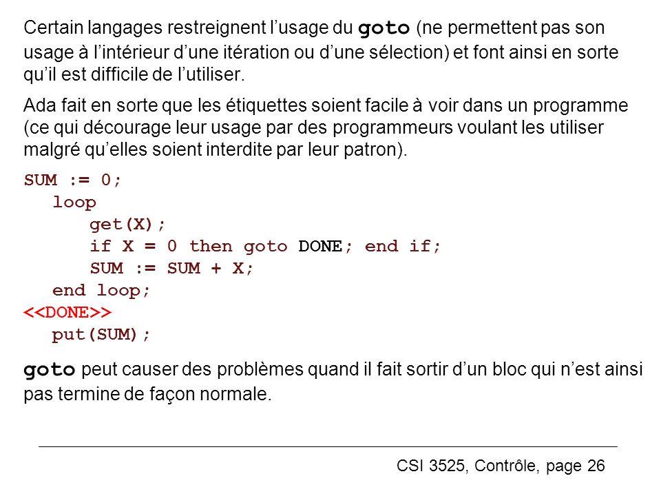 CSI 3525, Contrôle, page 26 Certain langages restreignent lusage du goto (ne permettent pas son usage à lintérieur dune itération ou dune sélection) e