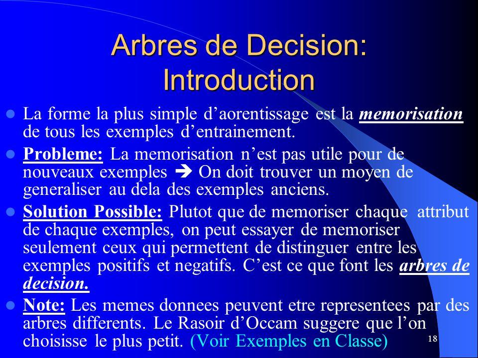 18 Arbres de Decision: Introduction La forme la plus simple daorentissage est la memorisation de tous les exemples dentrainement. Probleme: La memoris