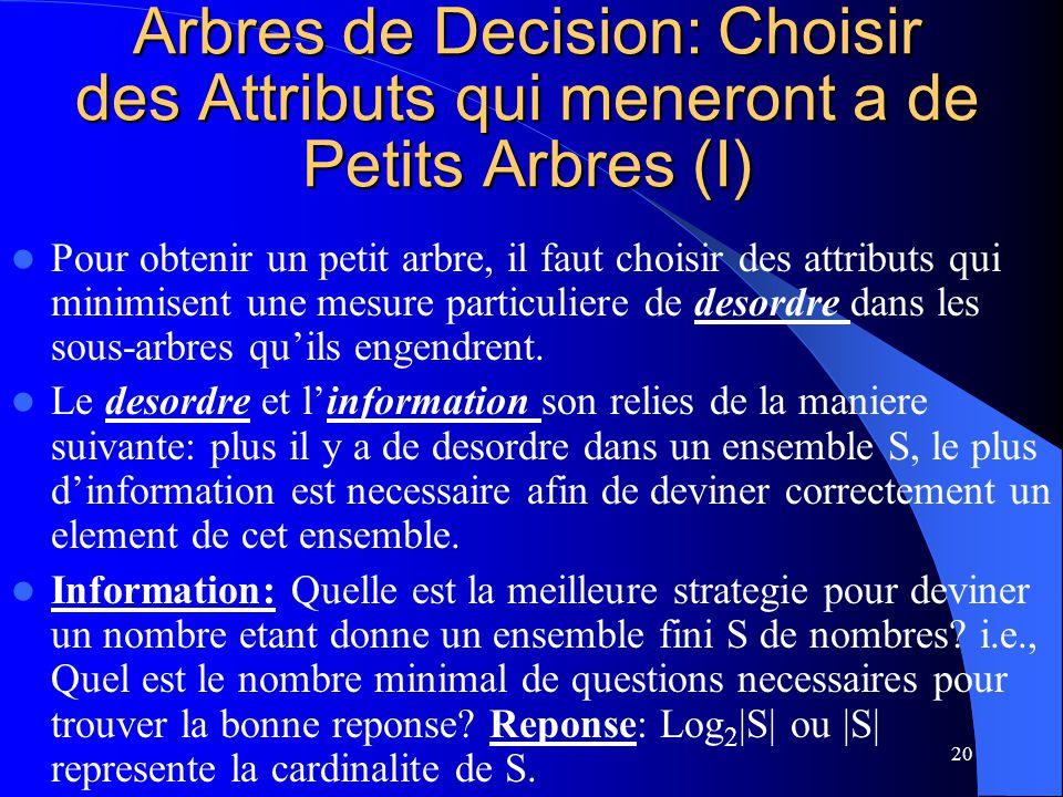 20 Arbres de Decision: Choisir des Attributs qui meneront a de Petits Arbres (I) Pour obtenir un petit arbre, il faut choisir des attributs qui minimi