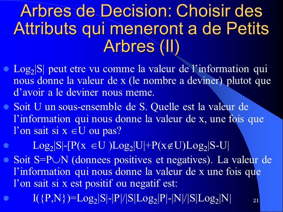 21 Arbres de Decision: Choisir des Attributs qui meneront a de Petits Arbres (II) Log 2  S  peut etre vu comme la valeur de linformation qui nous donn