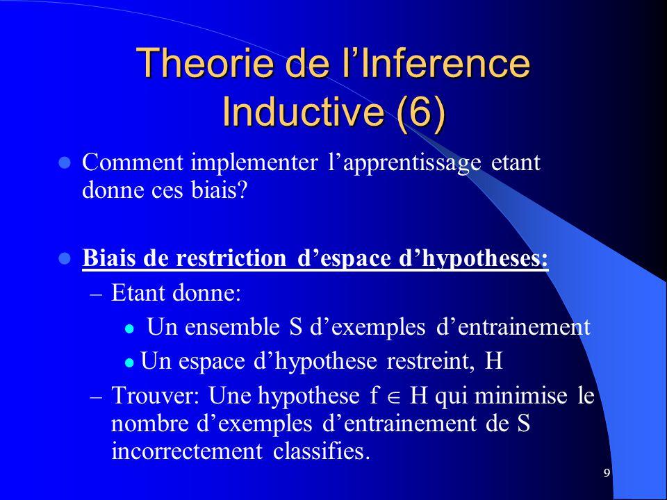 10 Theorie de lInference Inductive (7) Biais de Preference: – Etant donne: Un ensemble S dexemples dentrainement Un ordre de preference better(f1, f2) pour toutes les fonctions de lespace dhypotheses, H – Trouver: la meilleure hypothese f H (selon la relation better) qui minimise le nombre dexemples dentrainement de S incorrectement classifies.