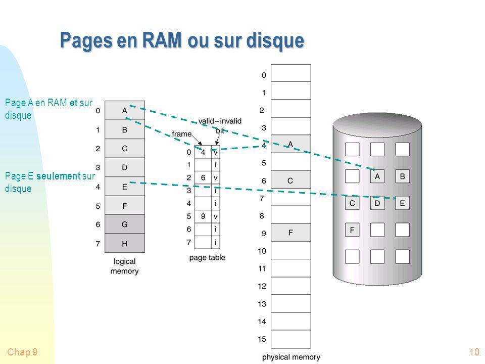 Chap 910 Pages en RAM ou sur disque Page A en RAM et sur disque Page E seulement sur disque