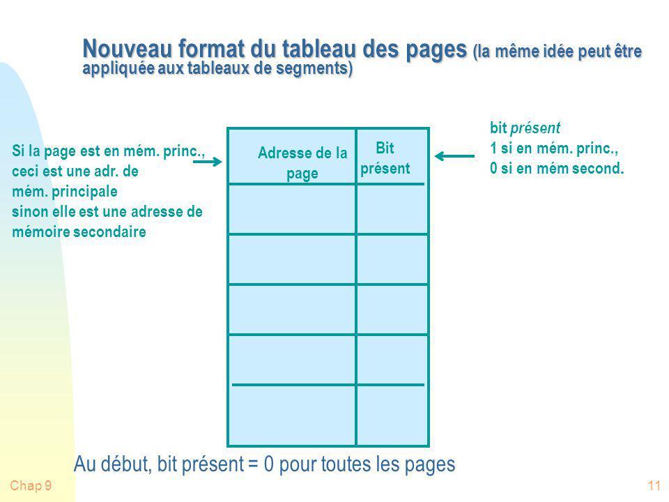 Chap 911 Nouveau format du tableau des pages (la même idée peut être appliquée aux tableaux de segments) Adresse de la page Bit présent bit présent 1