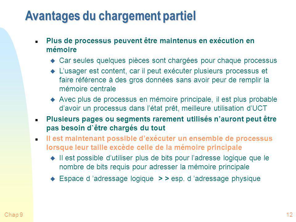 Chap 912 Avantages du chargement partiel n Plus de processus peuvent être maintenus en exécution en mémoire u Car seules quelques pièces sont chargées