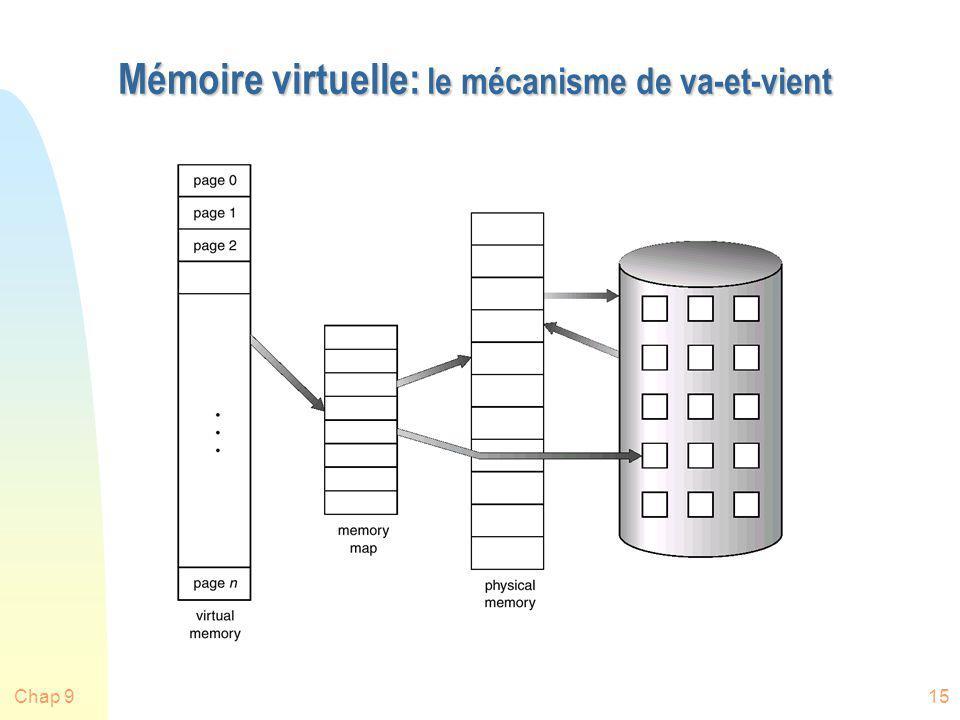 Chap 915 Mémoire virtuelle: le mécanisme de va-et-vient Tableau de pages