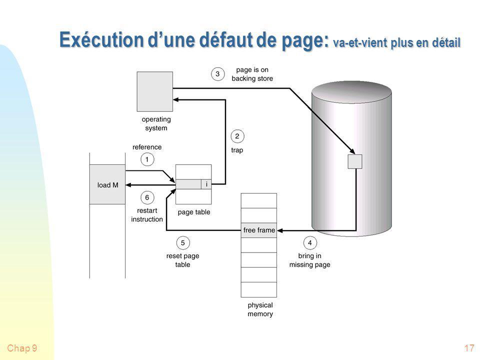 Chap 917 Exécution dune défaut de page: va-et-vient plus en détail