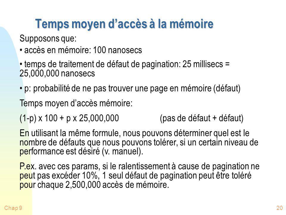 Chap 920 Temps moyen daccès à la mémoire Supposons que: accès en mémoire: 100 nanosecs temps de traitement de défaut de pagination: 25 millisecs = 25,