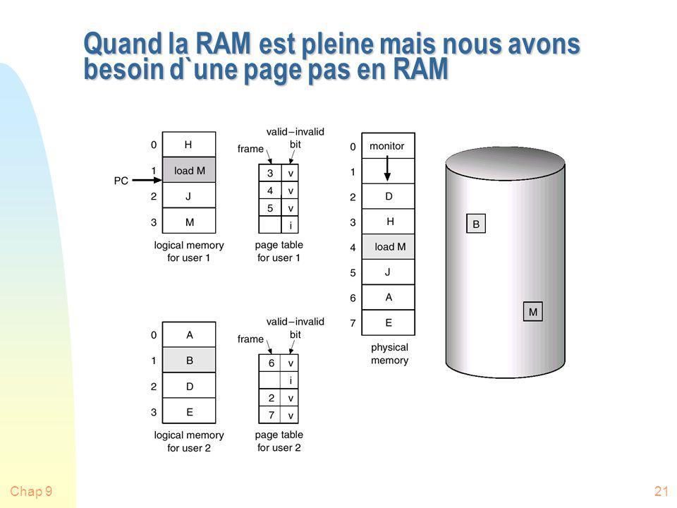 Chap 921 Quand la RAM est pleine mais nous avons besoin d`une page pas en RAM