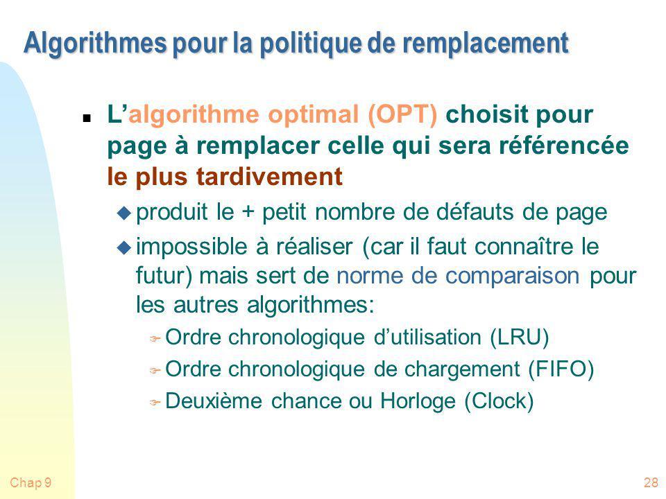 Chap 928 Algorithmes pour la politique de remplacement n Lalgorithme optimal (OPT) choisit pour page à remplacer celle qui sera référencée le plus tar