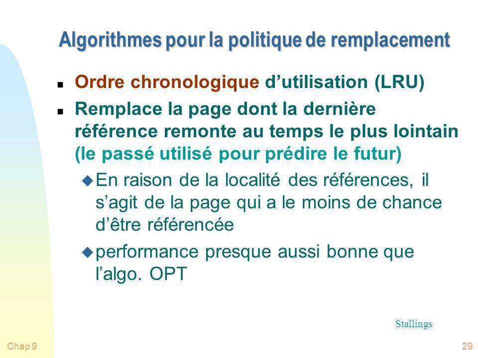 Chap 929 n Ordre chronologique dutilisation (LRU) n Remplace la page dont la dernière référence remonte au temps le plus lointain (le passé utilisé po