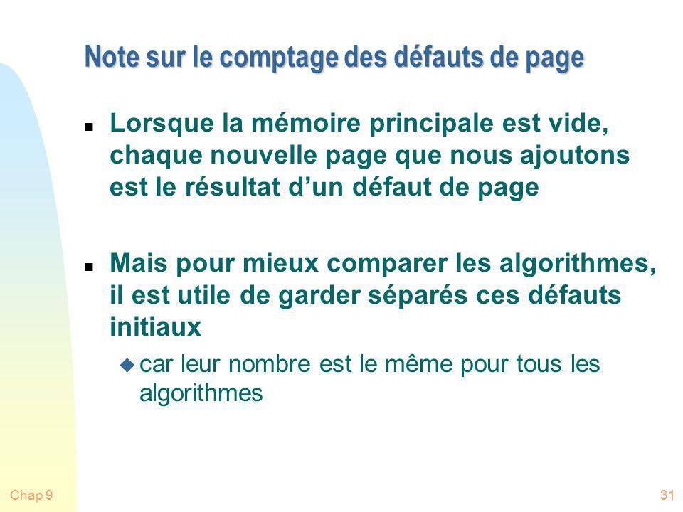 Chap 931 Note sur le comptage des défauts de page n Lorsque la mémoire principale est vide, chaque nouvelle page que nous ajoutons est le résultat dun