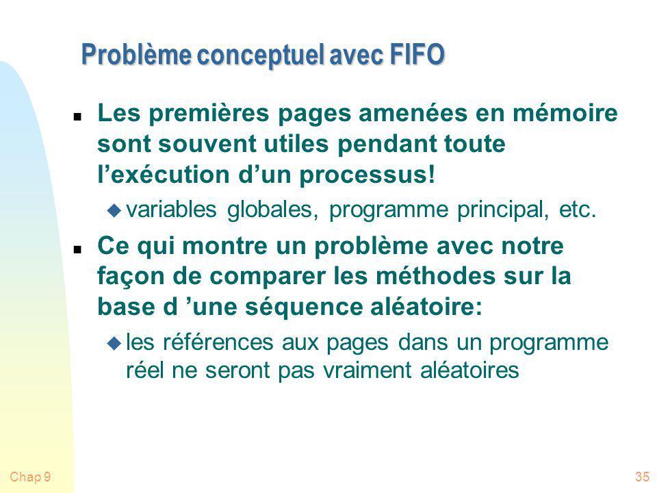 Chap 935 Problème conceptuel avec FIFO n Les premières pages amenées en mémoire sont souvent utiles pendant toute lexécution dun processus! u variable
