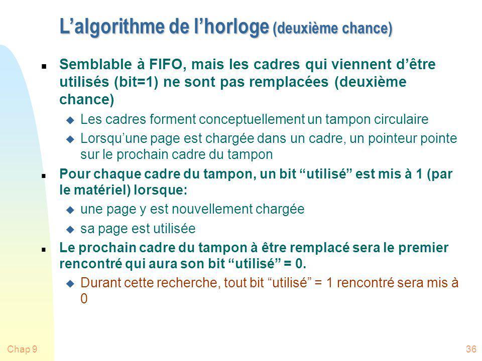 Chap 936 Lalgorithme de lhorloge (deuxième chance) n Semblable à FIFO, mais les cadres qui viennent dêtre utilisés (bit=1) ne sont pas remplacées (deu