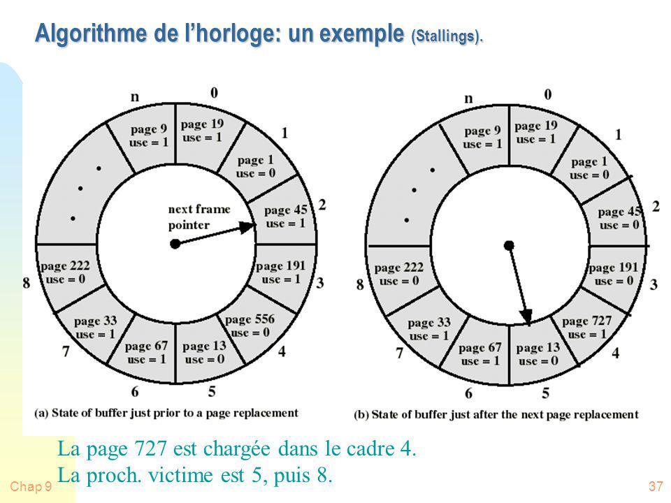 Chap 937 Algorithme de lhorloge: un exemple (Stallings). La page 727 est chargée dans le cadre 4. La proch. victime est 5, puis 8.
