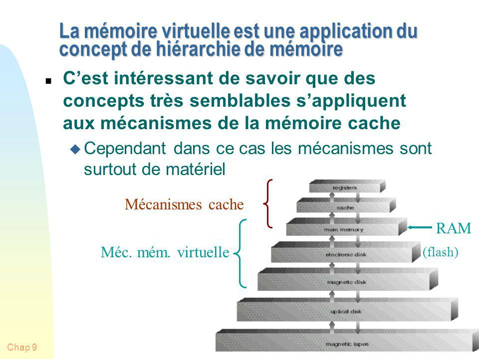 Chap 975 Conclusions 3 n Il faut sassurer que chaque processus ait assez de pages en mémoire physique pour exécuter efficacement u risque d écroulement n Le modèle de lensemble de travail exprime bien les exigences, cependant il est difficile à implanter n Solution plus pragmatique, où on décide de donner + ou - de mémoire aux processus selon leur débit de défauts de pagination n À fin que ces mécanismes de gestion mémoire soient efficaces, plusieurs types de mécanismes sont désirables dans le matériel