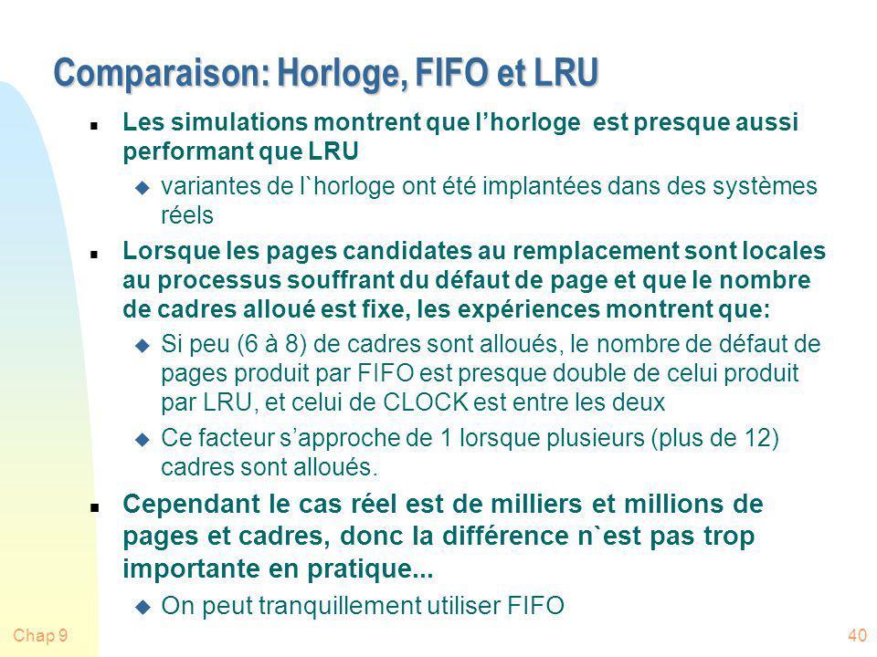 Chap 940 Comparaison: Horloge, FIFO et LRU n Les simulations montrent que lhorloge est presque aussi performant que LRU u variantes de l`horloge ont é