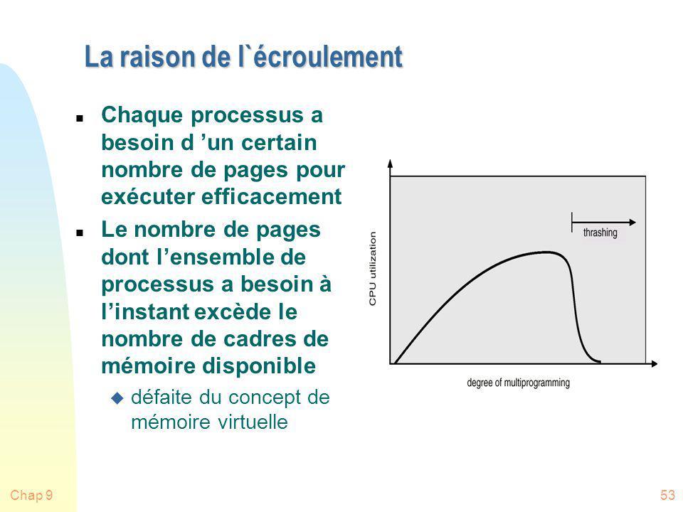 Chap 953 La raison de l`écroulement n Chaque processus a besoin d un certain nombre de pages pour exécuter efficacement n Le nombre de pages dont lens