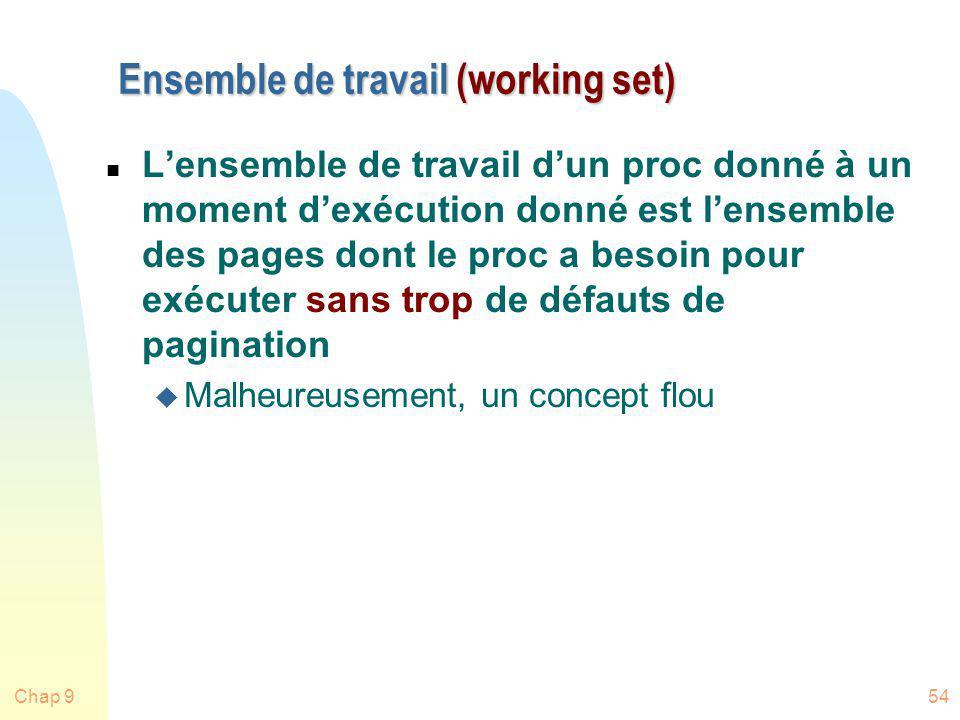 Chap 954 Ensemble de travail (working set) n Lensemble de travail dun proc donné à un moment dexécution donné est lensemble des pages dont le proc a b