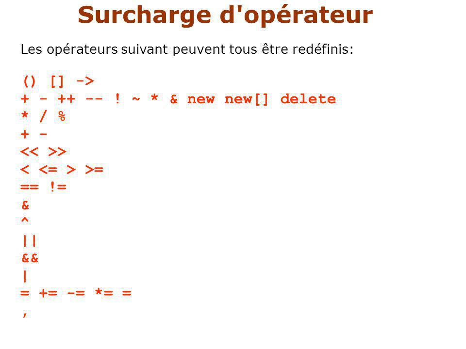 Les opérateurs suivant peuvent tous être redéfinis: () [] -> + - ++ -- .