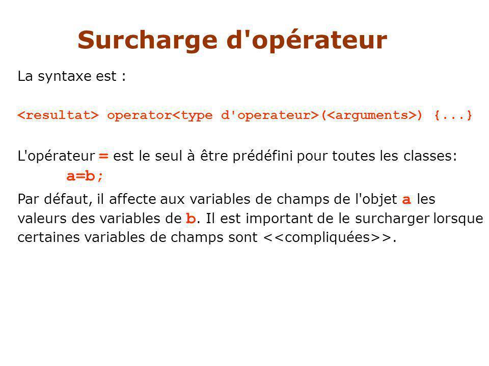 La syntaxe est : operator ( ) {...} L opérateur = est le seul à être prédéfini pour toutes les classes: a=b; Par défaut, il affecte aux variables de champs de l objet a les valeurs des variables de b.