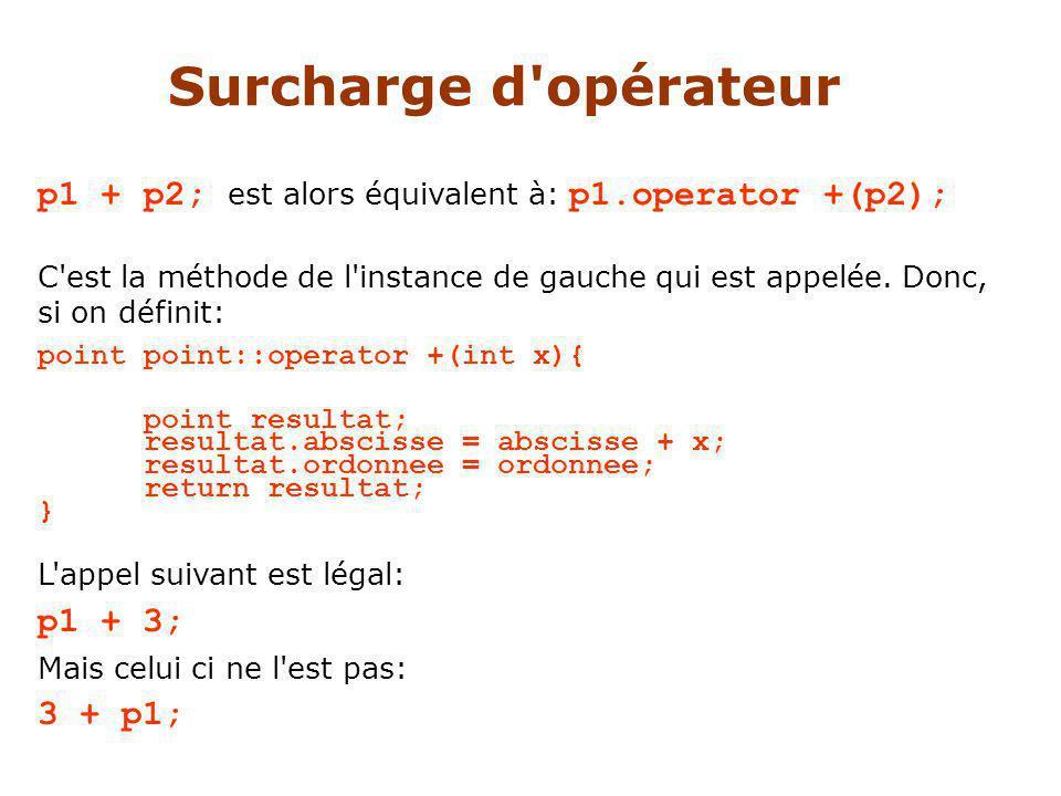 p1 + p2; est alors équivalent à: p1.operator +(p2); C est la méthode de l instance de gauche qui est appelée.