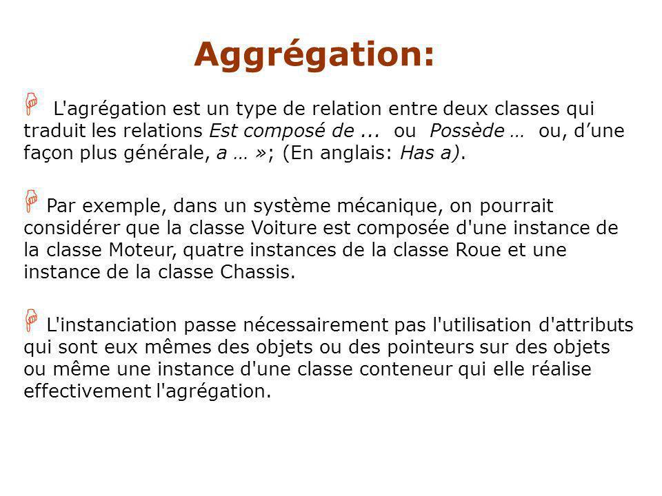 H L agrégation est un type de relation entre deux classes qui traduit les relations Est composé de...