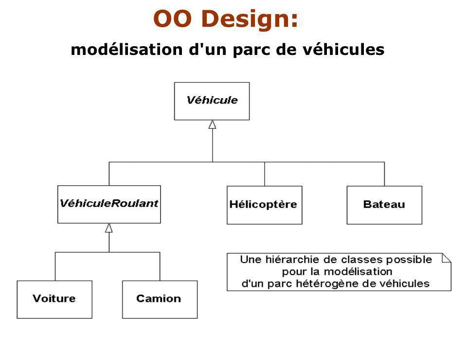 modélisation d un parc de véhicules OO Design: