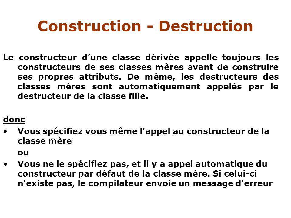 Le constructeur dune classe dérivée appelle toujours les constructeurs de ses classes mères avant de construire ses propres attributs.