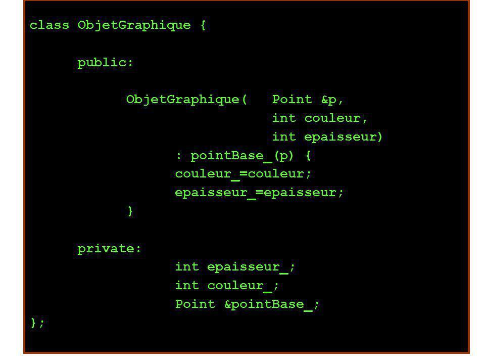 class ObjetGraphique { public: ObjetGraphique(Point &p, int couleur, int epaisseur) : pointBase_(p) { couleur_=couleur; epaisseur_=epaisseur; } private: int epaisseur_; int couleur_; Point &pointBase_; };