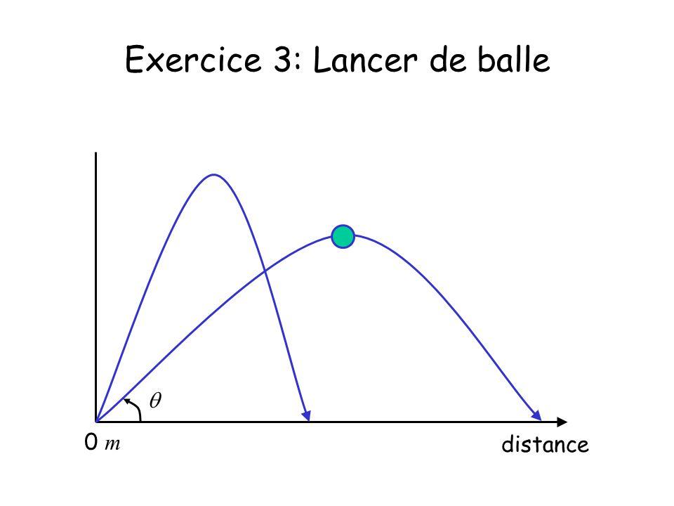 Exercice 3: Lancer de balle distance 0 m