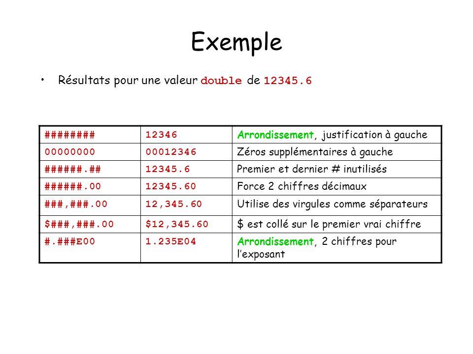 Exemple Résultats pour une valeur double de 12345.6 ########12346 Arrondissement, justification à gauche 0000000000012346 Zéros supplémentaires à gauc