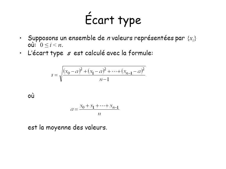 Écart type Supposons un ensemble de n valeurs représentées par {x i } où: 0 i < n. Lécart type s est calculé avec la formule: où est la moyenne des va