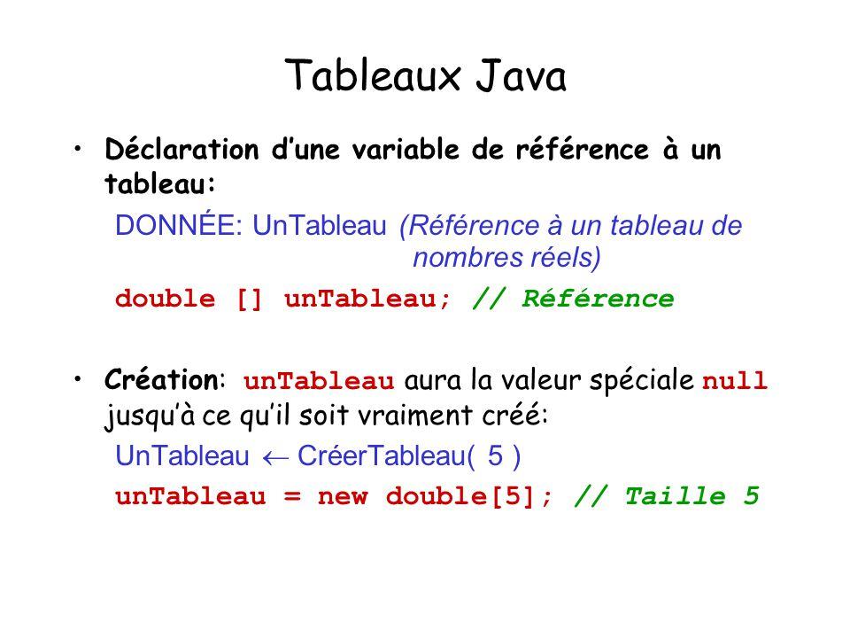Tableaux Java Déclaration dune variable de référence à un tableau: DONNÉE: UnTableau (Référence à un tableau de nombres réels) double [] unTableau; //